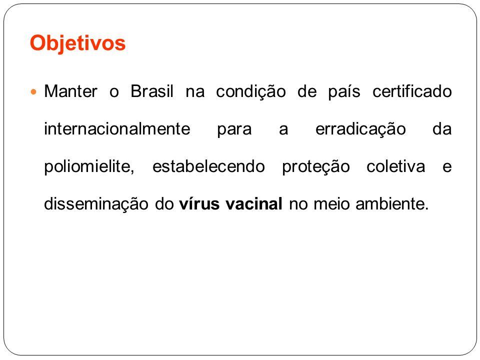 Objetivos Manter o Brasil na condição de país certificado internacionalmente para a erradicação da poliomielite, estabelecendo proteção coletiva e dis
