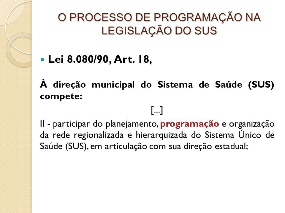 O PROCESSO DE PROGRAMAÇÃO NA LEGISLAÇÃO DO SUS Lei 8.080/90, Art. 18, À direção municipal do Sistema de Saúde (SUS) compete: [...] II - participar do