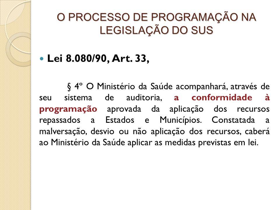 O PROCESSO DE PROGRAMAÇÃO NA LEGISLAÇÃO DO SUS Lei 8.080/90, Art. 33, § 4º O Ministério da Saúde acompanhará, através de seu sistema de auditoria, a c