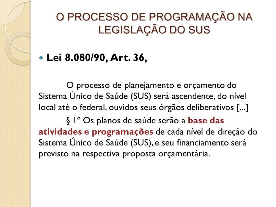 O PROCESSO DE PROGRAMAÇÃO NA LEGISLAÇÃO DO SUS Lei 8.080/90, Art. 36, O processo de planejamento e orçamento do Sistema Único de Saúde (SUS) será asce