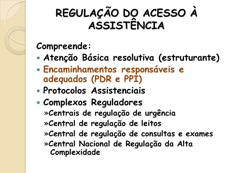 REGULAÇÃO DO ACESSO À ASSISTÊNCIA Compreende: Atenção Básica resolutiva (estruturante) Encaminhamentos responsáveis e adequados (PDR e PPI) Protocolos