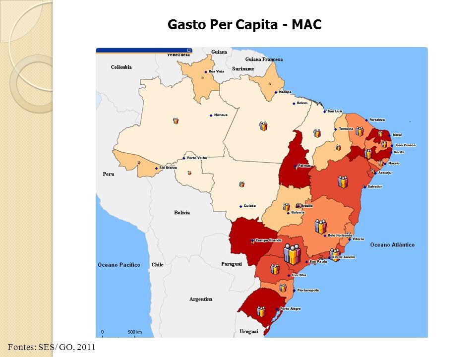 Gasto Per Capita - MAC Fontes: SES/ GO, 2011