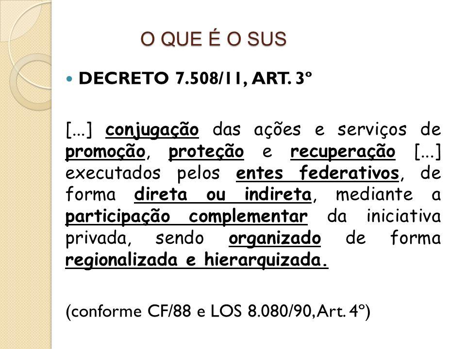 O QUE É O SUS DECRETO 7.508/11, ART. 3º [...] conjugação das ações e serviços de promoção, proteção e recuperação [...] executados pelos entes federat