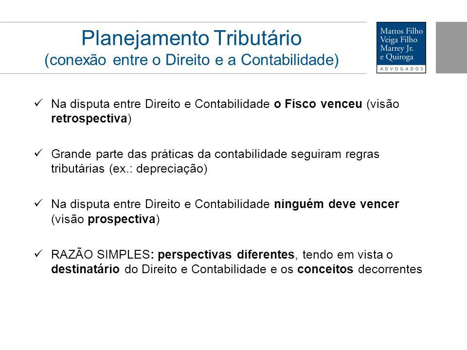 Planejamento Tributário (conexão entre o Direito e a Contabilidade) Na disputa entre Direito e Contabilidade o Fisco venceu (visão retrospectiva) Gran