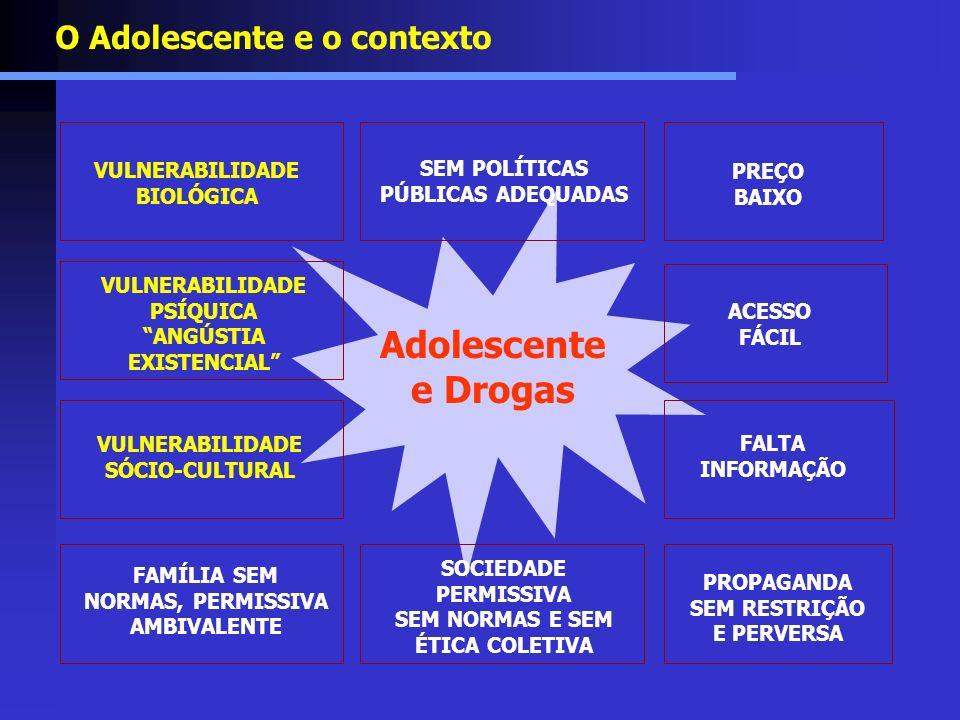 Adolescente e Drogas VULNERABILIDADE SÓCIO-CULTURAL SEM POLÍTICAS PÚBLICAS ADEQUADAS PROPAGANDA SEM RESTRIÇÃO E PERVERSA ACESSO FÁCIL VULNERABILIDADE
