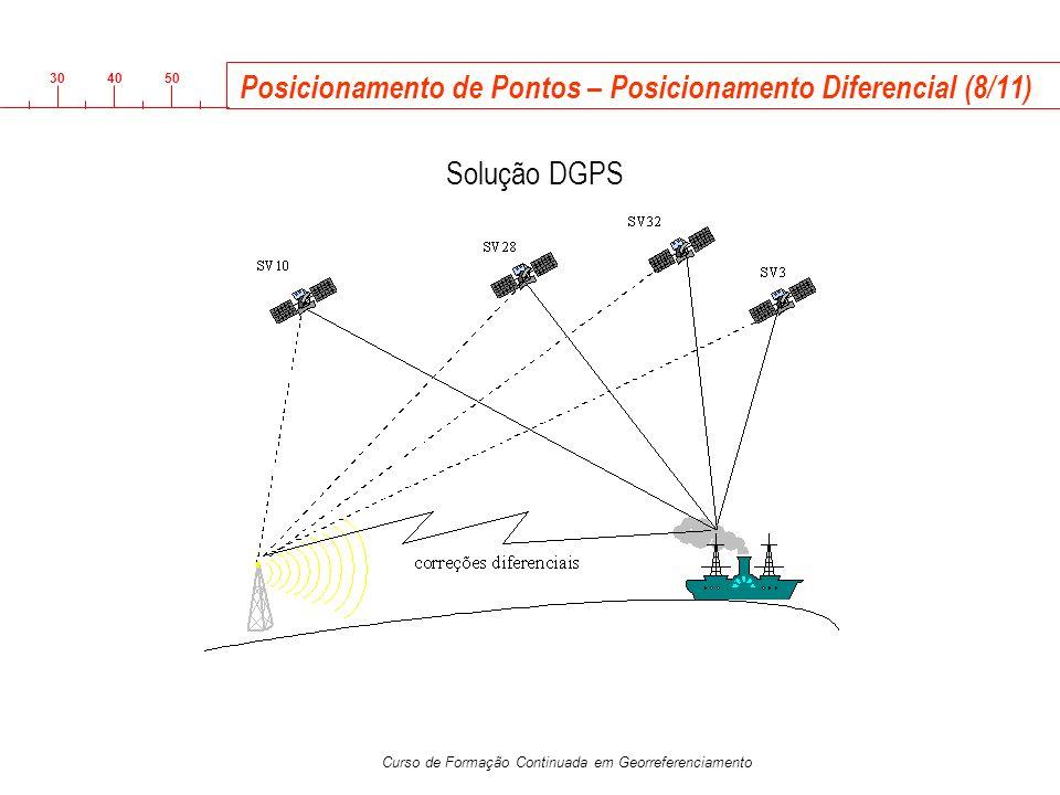 3040 50 Curso de Formação Continuada em Georreferenciamento Posicionamento de Pontos – Posicionamento Diferencial (8/11) Solução DGPS