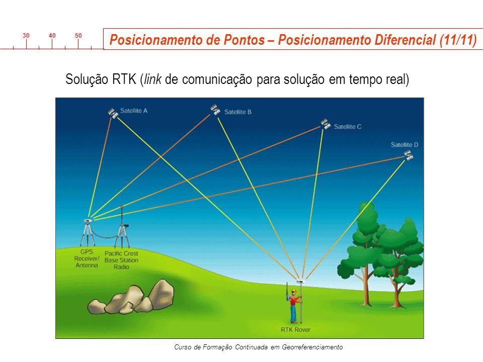 3040 50 Curso de Formação Continuada em Georreferenciamento Posicionamento de Pontos – Posicionamento Diferencial (11/11) R Solução RTK ( link de comu