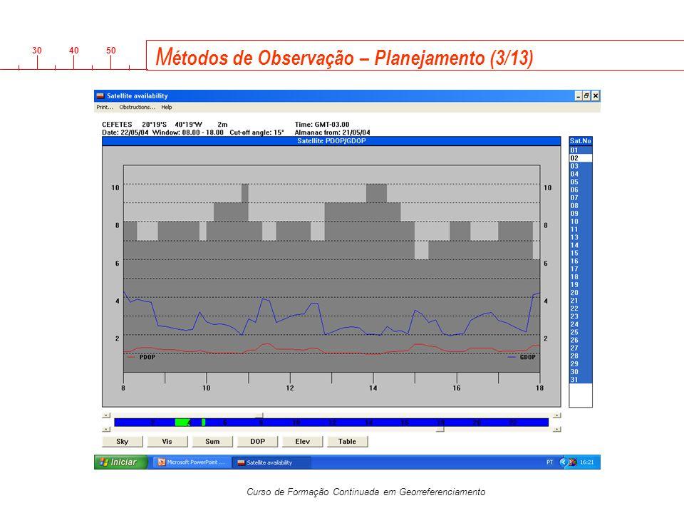 3040 50 Curso de Formação Continuada em Georreferenciamento M étodos de Observação – Planejamento (3/13)