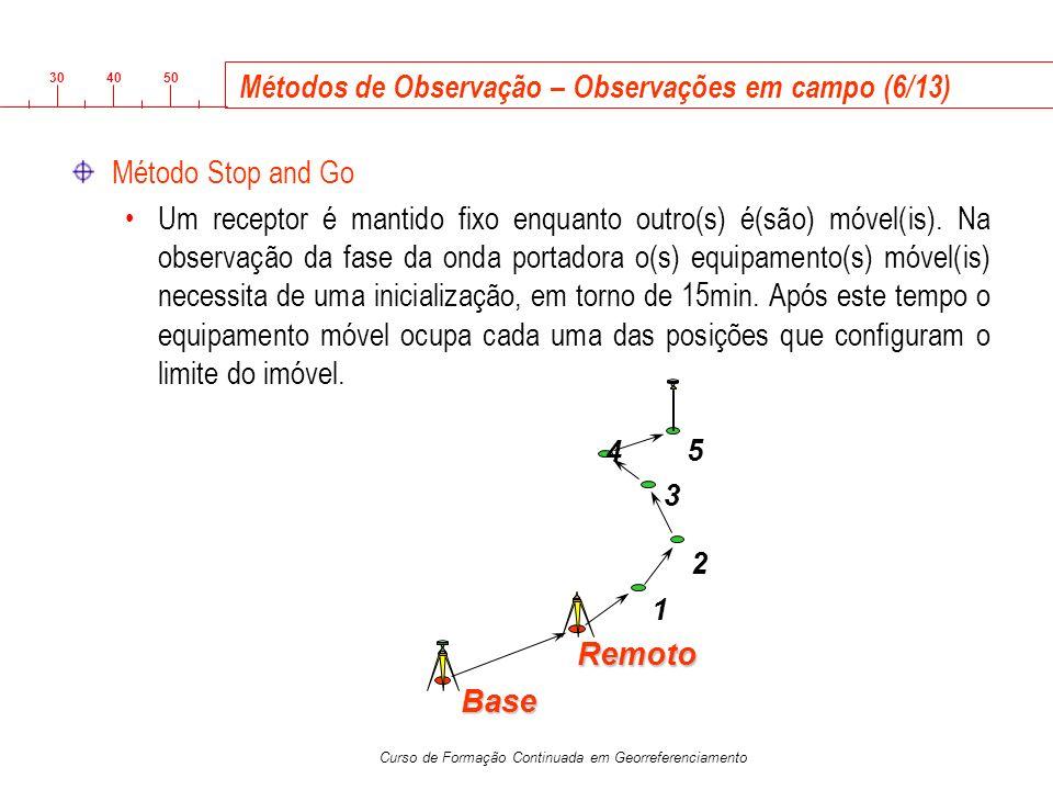 3040 50 Curso de Formação Continuada em Georreferenciamento Métodos de Observação – Observações em campo (6/13) Método Stop and Go Um receptor é manti