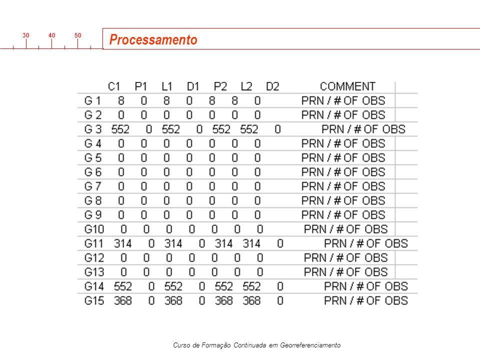 3040 50 Curso de Formação Continuada em Georreferenciamento Processamento