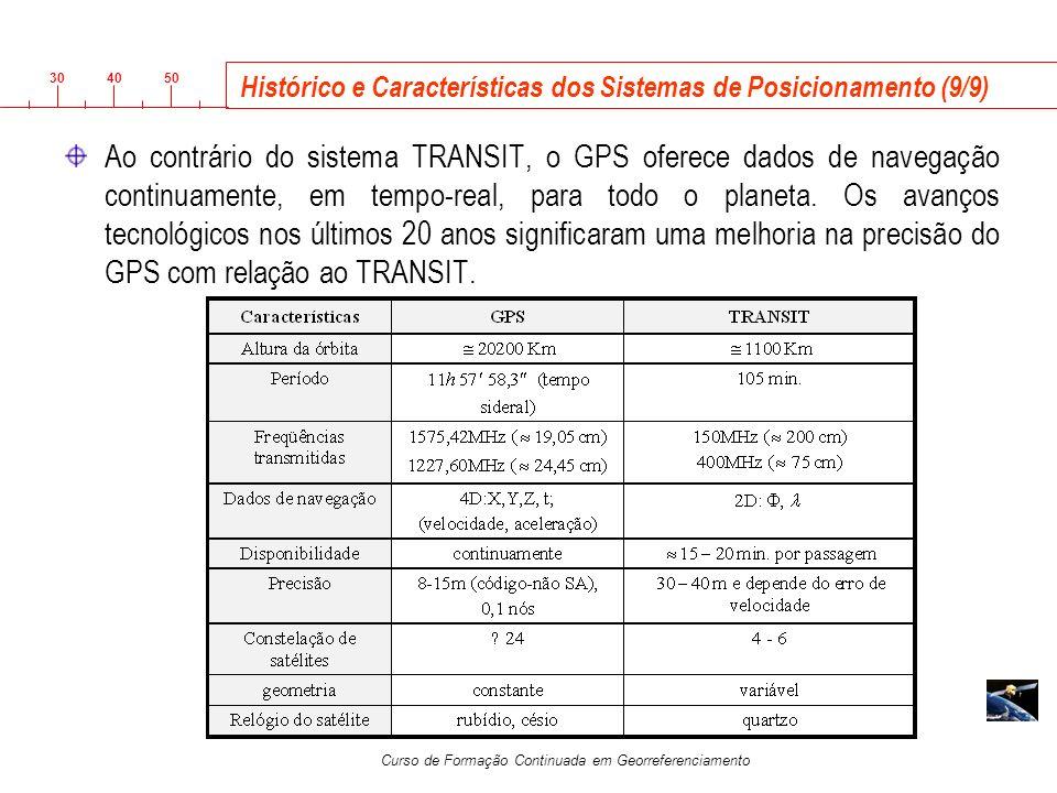 3040 50 Curso de Formação Continuada em Georreferenciamento Histórico e Características dos Sistemas de Posicionamento (9/9) Ao contrário do sistema T
