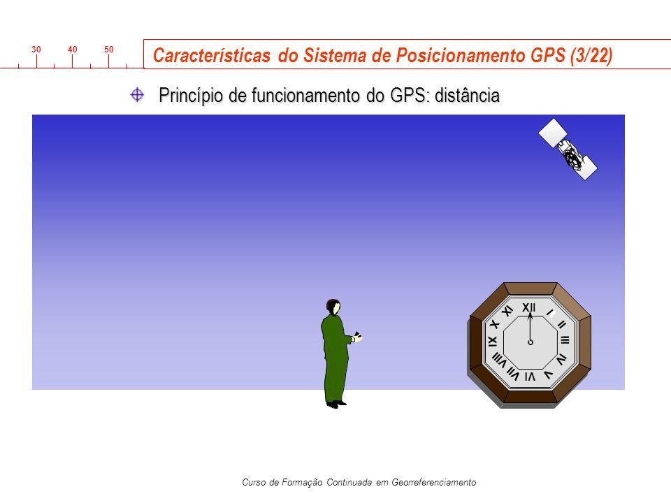 3040 50 Curso de Formação Continuada em Georreferenciamento Princípio de funcionamento do GPS: distância Xll Vl Xl lll l ll lV V Vll Vlll X lX Caracte
