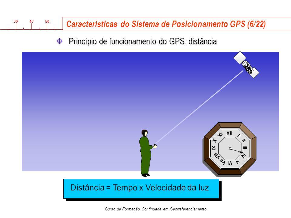 3040 50 Curso de Formação Continuada em Georreferenciamento Xll Vl Xl lll l ll lV V Vll Vlll X lX Distância = Tempo x Velocidade da luz Característica