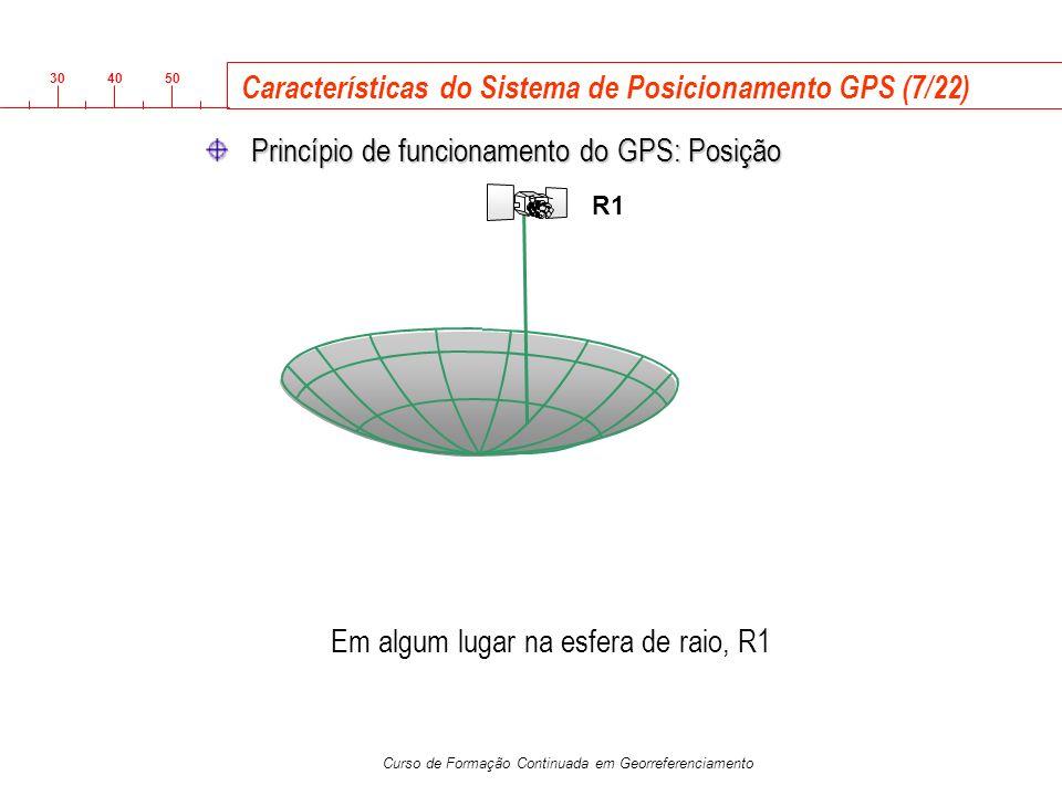 3040 50 Curso de Formação Continuada em Georreferenciamento Em algum lugar na esfera de raio, R1 R1 Princípio de funcionamento do GPS: Posição Caracte