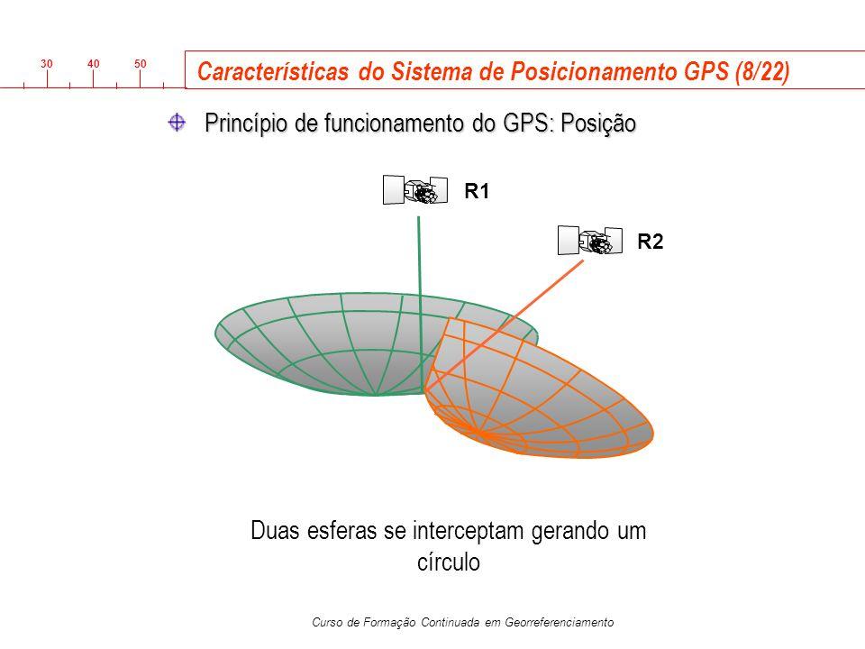 3040 50 Curso de Formação Continuada em Georreferenciamento Duas esferas se interceptam gerando um círculo R1 R2 Características do Sistema de Posicio