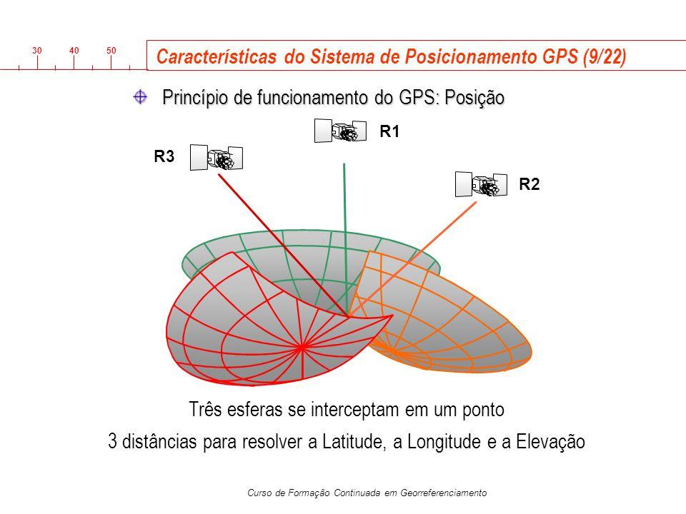 3040 50 Curso de Formação Continuada em Georreferenciamento Três esferas se interceptam em um ponto 3 distâncias para resolver a Latitude, a Longitude