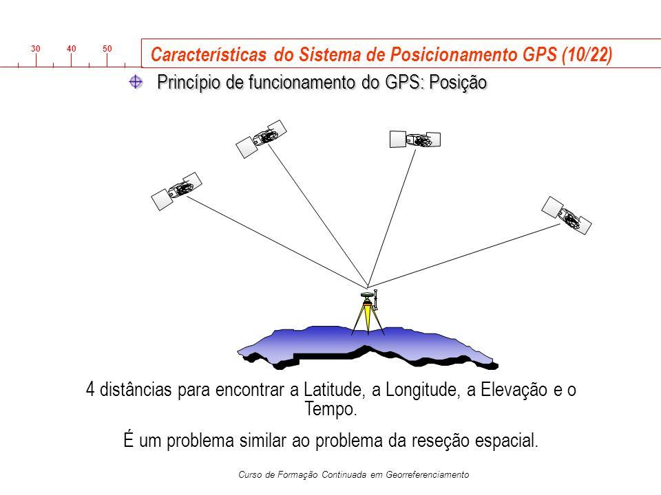 3040 50 Curso de Formação Continuada em Georreferenciamento 4 distâncias para encontrar a Latitude, a Longitude, a Elevação e o Tempo. É um problema s