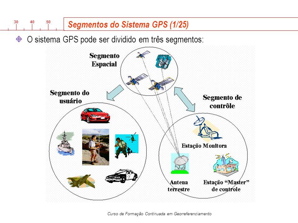 3040 50 Curso de Formação Continuada em Georreferenciamento Segmentos do Sistema GPS (1/25) O sistema GPS pode ser dividido em três segmentos: