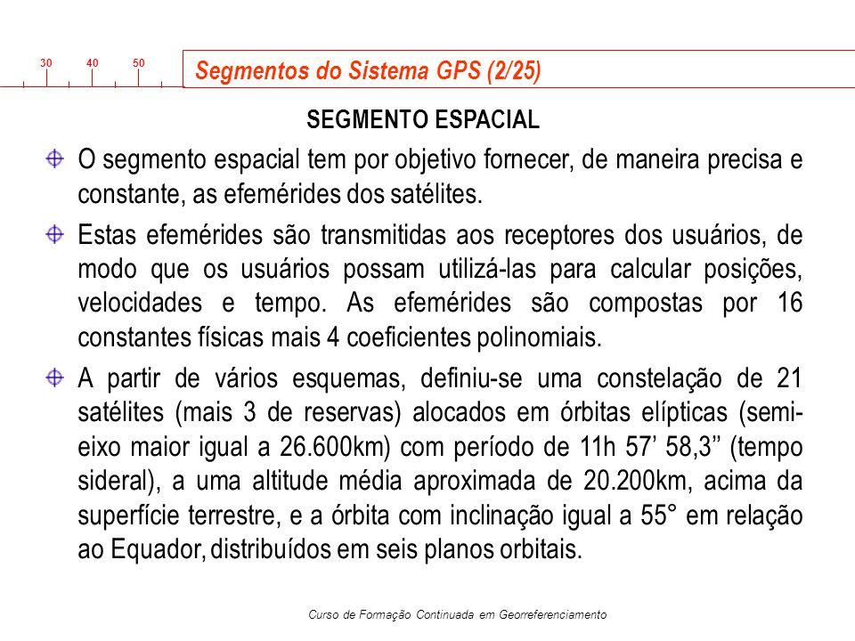 3040 50 Curso de Formação Continuada em Georreferenciamento Segmentos do Sistema GPS (2/25) SEGMENTO ESPACIAL O segmento espacial tem por objetivo for