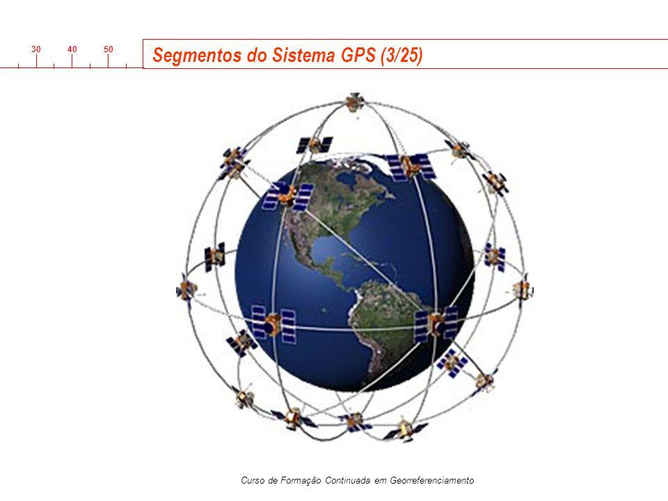 3040 50 Curso de Formação Continuada em Georreferenciamento Segmentos do Sistema GPS (3/25)