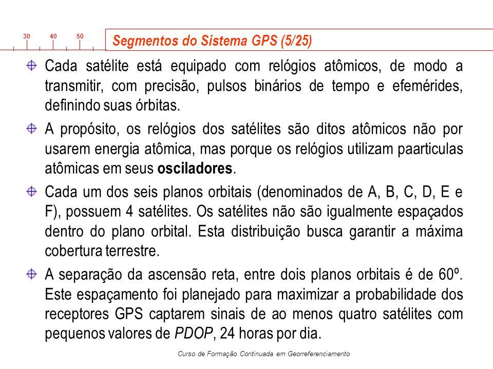 3040 50 Curso de Formação Continuada em Georreferenciamento Segmentos do Sistema GPS (5/25) Cada satélite está equipado com relógios atômicos, de modo