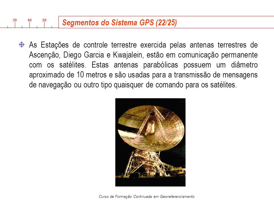 3040 50 Curso de Formação Continuada em Georreferenciamento Segmentos do Sistema GPS (22/25) As Estações de controle terrestre exercida pelas antenas