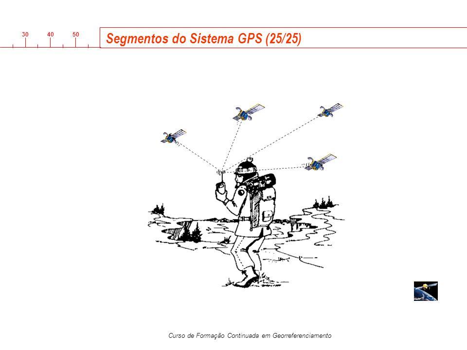 3040 50 Curso de Formação Continuada em Georreferenciamento Segmentos do Sistema GPS (25/25)