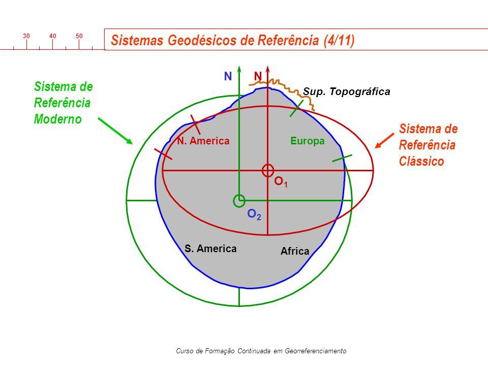 3040 50 Curso de Formação Continuada em Georreferenciamento Sistemas Geodésicos de Referência (4/11) Sup. Topográfica O2O2 O1O1 EuropaN. America S. Am