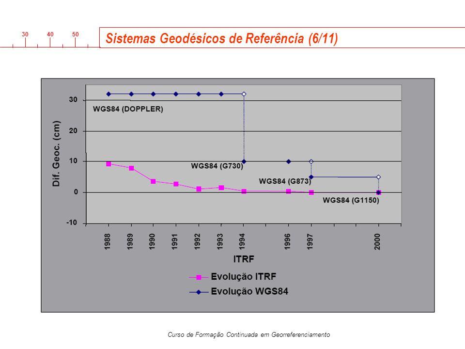 3040 50 Curso de Formação Continuada em Georreferenciamento Sistemas Geodésicos de Referência (6/11)