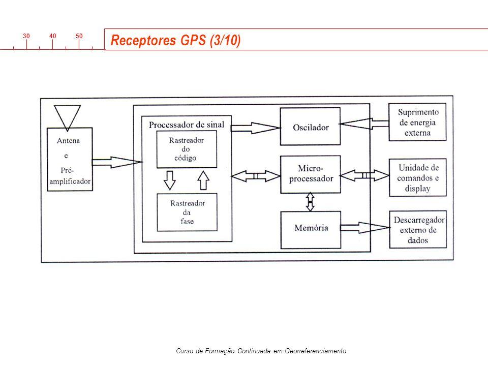 3040 50 Curso de Formação Continuada em Georreferenciamento Receptores GPS (3/10)