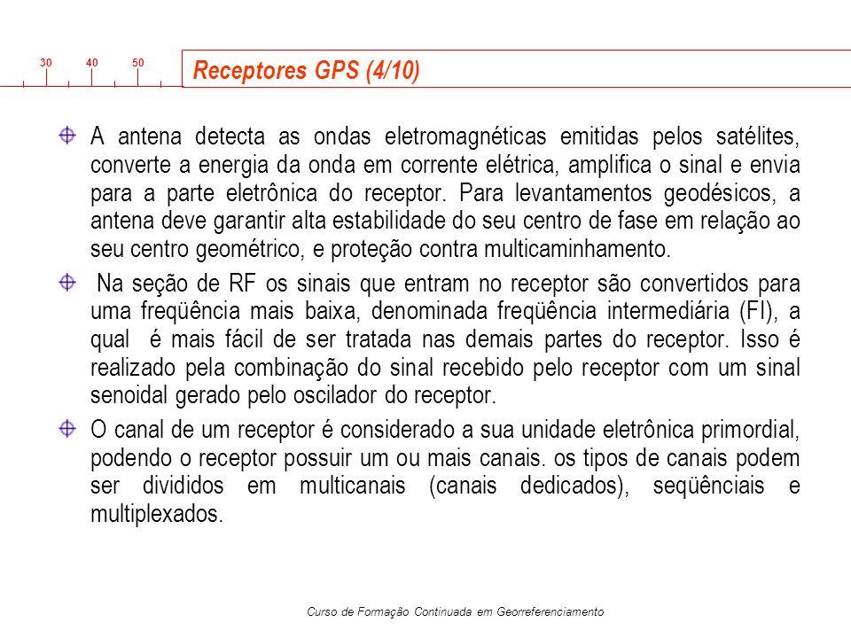 3040 50 Curso de Formação Continuada em Georreferenciamento Receptores GPS (4/10) A antena detecta as ondas eletromagnéticas emitidas pelos satélites,