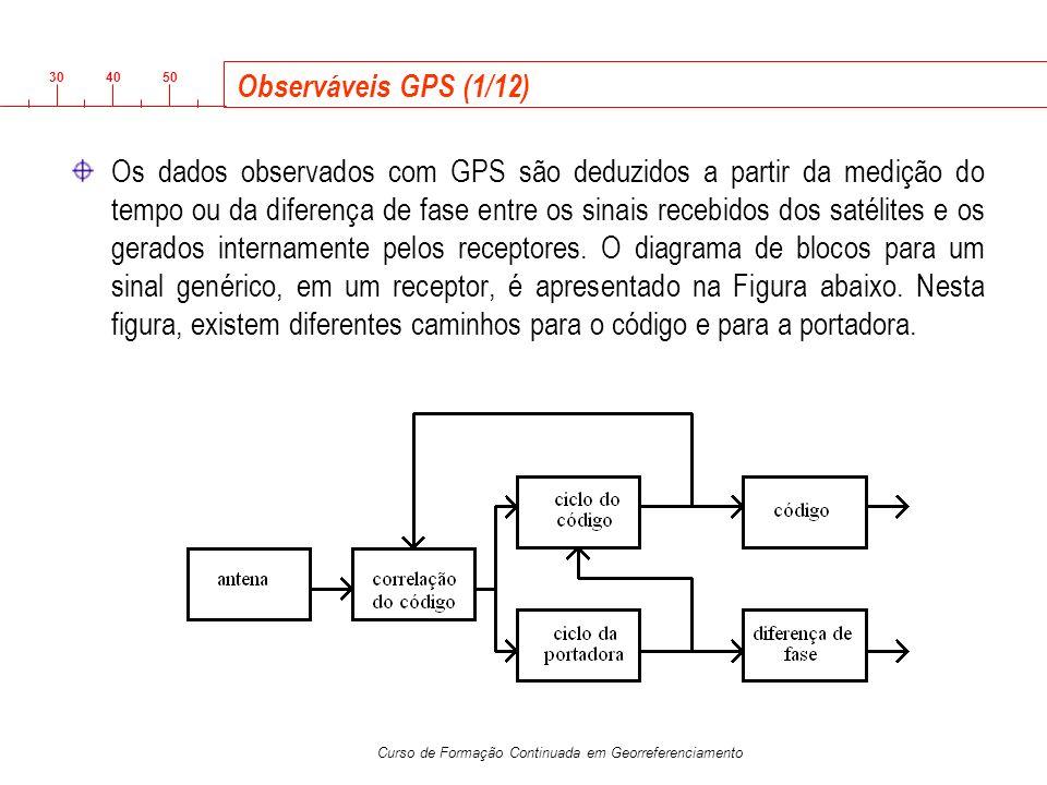 3040 50 Curso de Formação Continuada em Georreferenciamento Observáveis GPS (1/12) Os dados observados com GPS são deduzidos a partir da medição do te