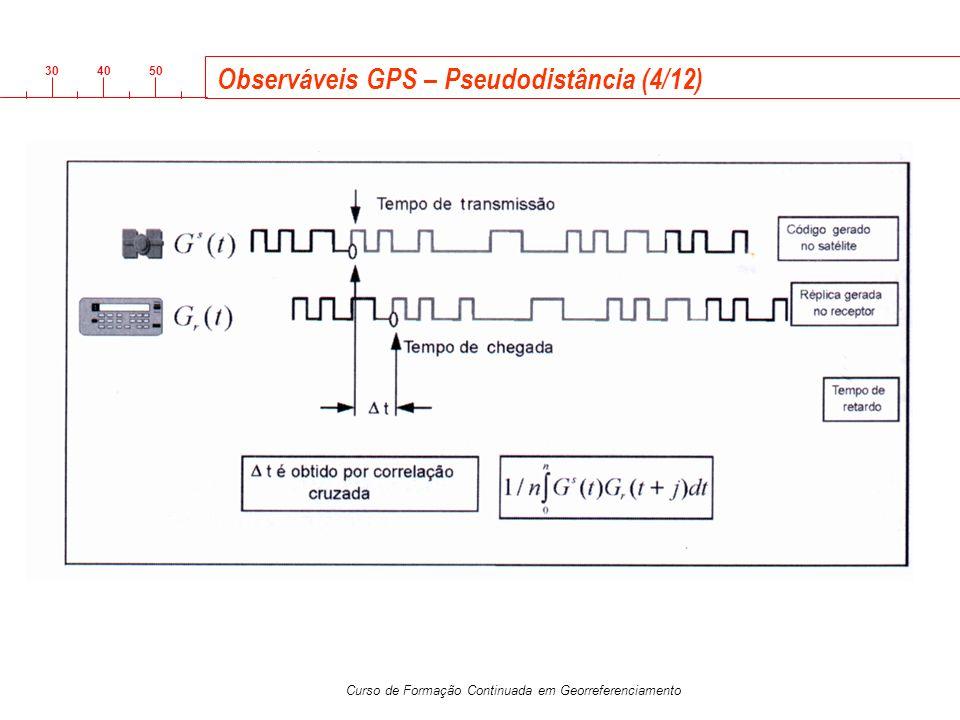 3040 50 Curso de Formação Continuada em Georreferenciamento Observáveis GPS – Pseudodistância (4/12)