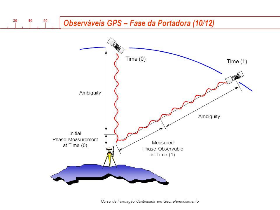 3040 50 Curso de Formação Continuada em Georreferenciamento Observáveis GPS – Fase da Portadora (10/12) Time (0) Ambiguity Initial Phase Measurement a