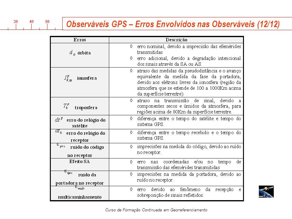 3040 50 Curso de Formação Continuada em Georreferenciamento Observáveis GPS – Erros Envolvidos nas Observáveis (12/12)