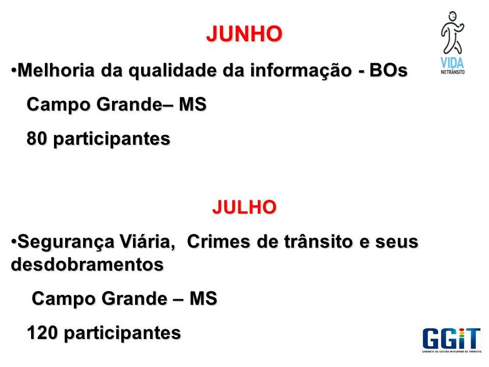 JUNHO Melhoria da qualidade da informação - BOsMelhoria da qualidade da informação - BOs Campo Grande– MS Campo Grande– MS 80 participantes 80 partici