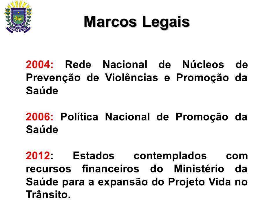 Marcos Legais 2004: Rede Nacional de Núcleos de Prevenção de Violências e Promoção da Saúde 2006: Política Nacional de Promoção da Saúde 2012: Estados