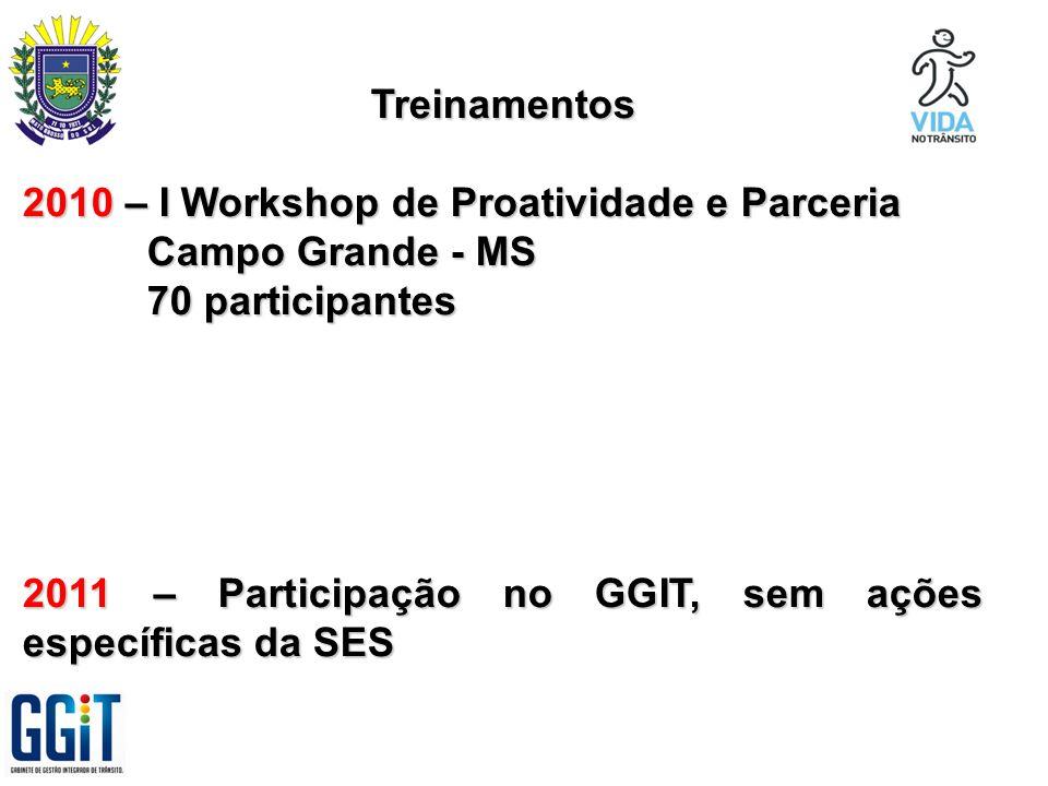Treinamentos 2010 – I Workshop de Proatividade e Parceria Campo Grande - MS Campo Grande - MS 70 participantes 70 participantes 2011 – Participação no