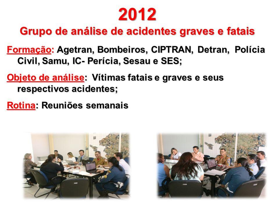 2012 Grupo de análise de acidentes graves e fatais Formação: Agetran, Bombeiros, CIPTRAN, Detran, Polícia Civil, Samu, IC- Perícia, Sesau e SES; Objet