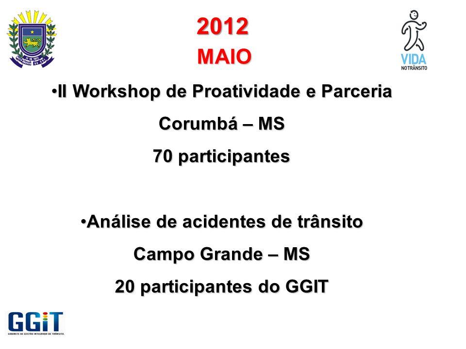 MAIO II Workshop de Proatividade e ParceriaII Workshop de Proatividade e Parceria Corumbá – MS 70 participantes Análise de acidentes de trânsitoAnális