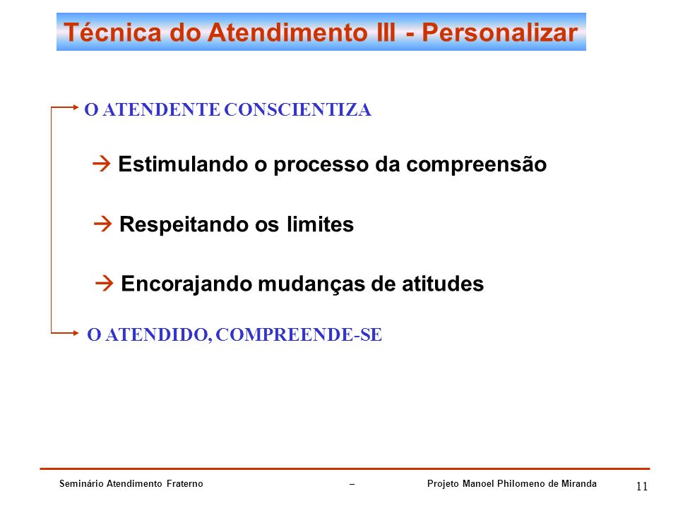 Seminário Atendimento Fraterno – Projeto Manoel Philomeno de Miranda 11 Técnica do Atendimento III - Personalizar O ATENDENTE CONSCIENTIZA Estimulando