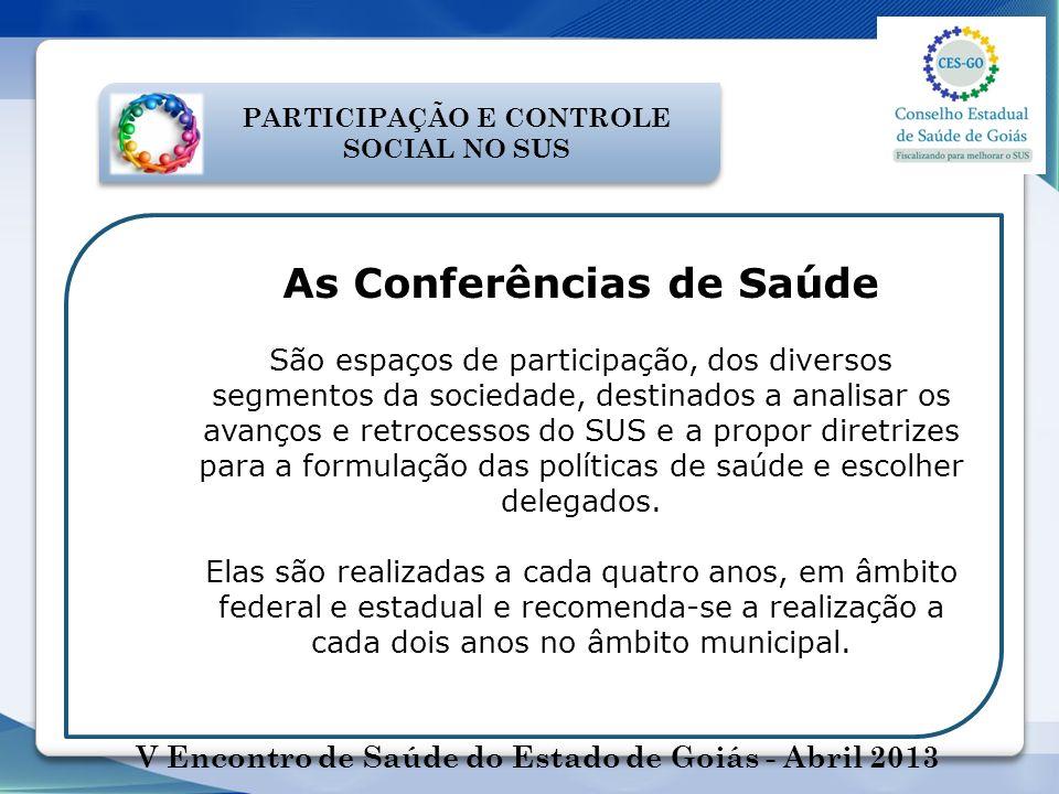 PARTICIPAÇÃO E CONTROLE SOCIAL NO SUS As Conferências de Saúde São espaços de participação, dos diversos segmentos da sociedade, destinados a analisar