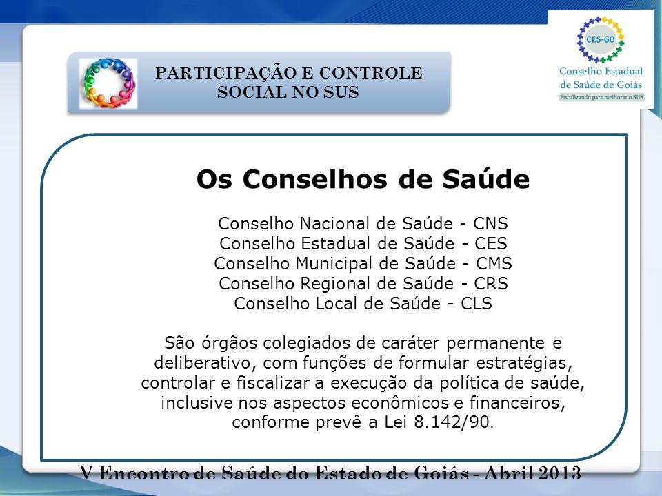 PARTICIPAÇÃO E CONTROLE SOCIAL NO SUS Os Conselhos de Saúde Conselho Nacional de Saúde - CNS Conselho Estadual de Saúde - CES Conselho Municipal de Sa