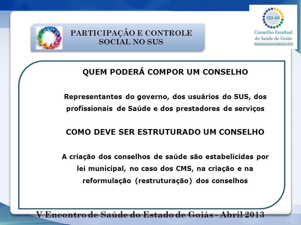 PARTICIPAÇÃO E CONTROLE SOCIAL NO SUS QUEM PODERÁ COMPOR UM CONSELHO Representantes do governo, dos usuários do SUS, dos profissionais de Saúde e dos