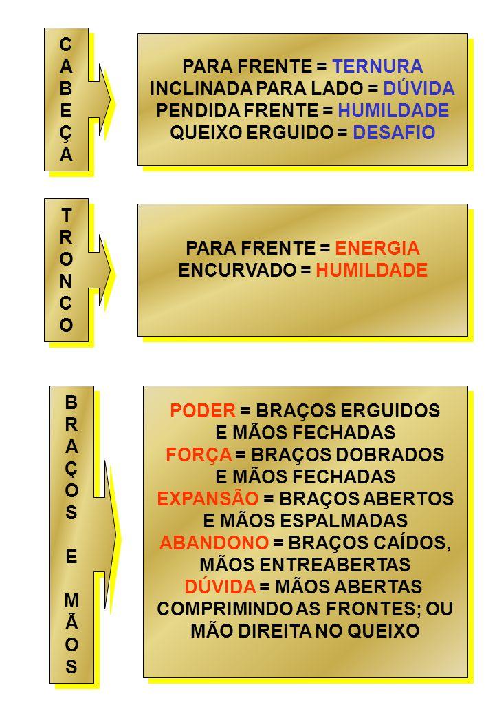 CABEÇACABEÇA CABEÇACABEÇA PARA FRENTE = TERNURA INCLINADA PARA LADO = DÚVIDA PENDIDA FRENTE = HUMILDADE QUEIXO ERGUIDO = DESAFIO PARA FRENTE = TERNURA