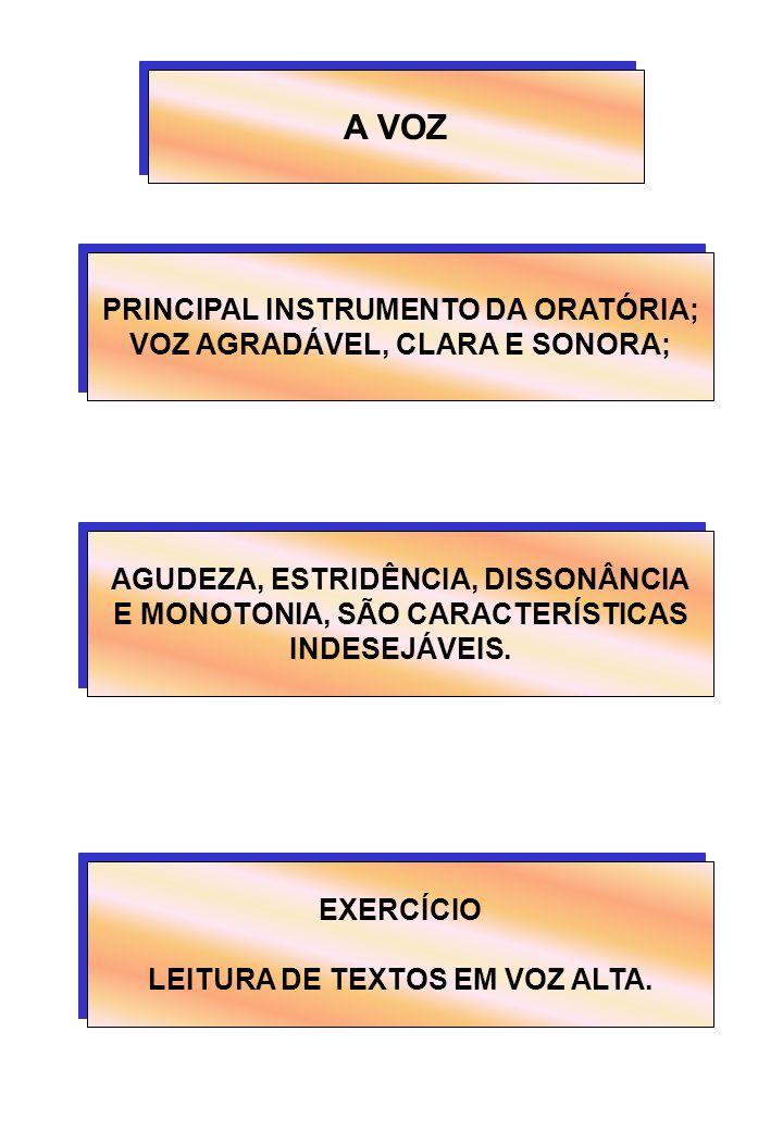 A VOZ PRINCIPAL INSTRUMENTO DA ORATÓRIA; VOZ AGRADÁVEL, CLARA E SONORA; PRINCIPAL INSTRUMENTO DA ORATÓRIA; VOZ AGRADÁVEL, CLARA E SONORA; AGUDEZA, EST