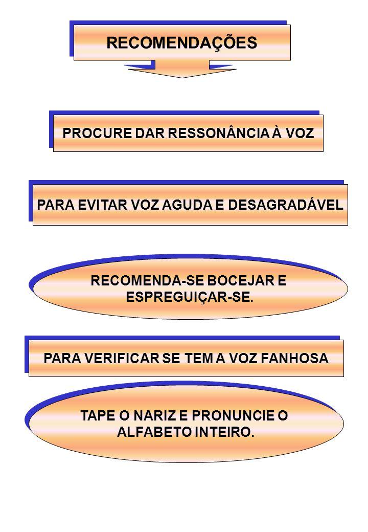 RECOMENDAÇÕES PROCURE DAR RESSONÂNCIA À VOZ PARA EVITAR VOZ AGUDA E DESAGRADÁVEL RECOMENDA-SE BOCEJAR E ESPREGUIÇAR-SE. RECOMENDA-SE BOCEJAR E ESPREGU