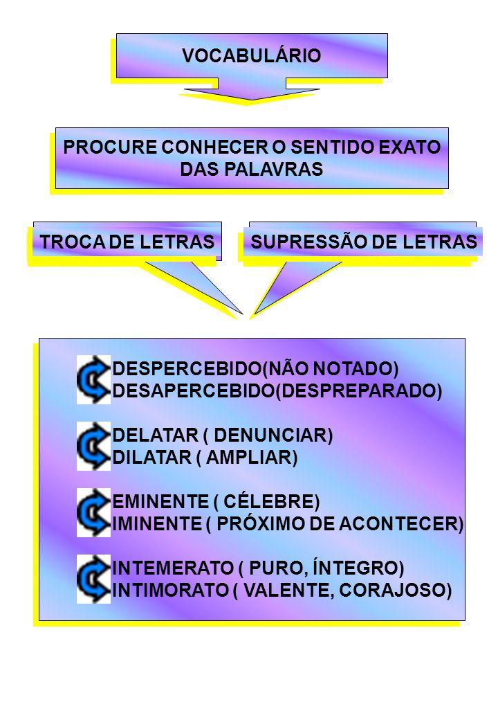 VOCABULÁRIO PROCURE CONHECER O SENTIDO EXATO DAS PALAVRAS PROCURE CONHECER O SENTIDO EXATO DAS PALAVRAS TROCA DE LETRAS SUPRESSÃO DE LETRAS DESPERCEBI