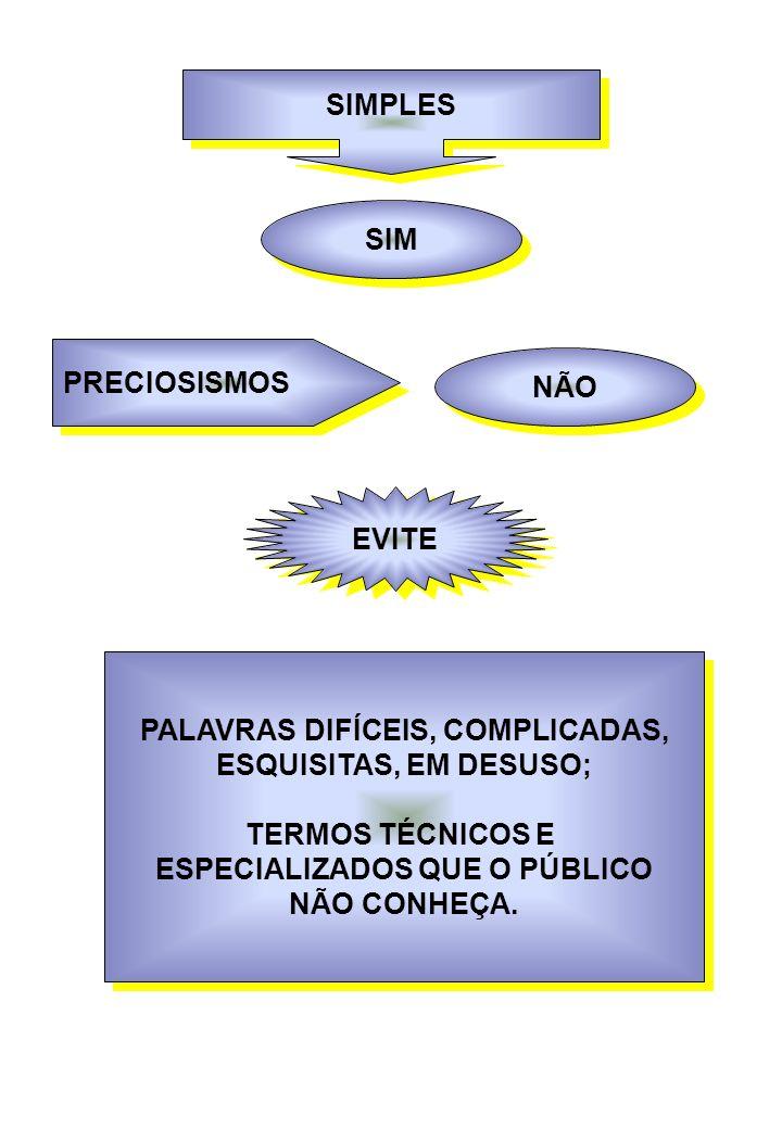 SIMPLES PRECIOSISMOS NÃO EVITE PALAVRAS DIFÍCEIS, COMPLICADAS, ESQUISITAS, EM DESUSO; TERMOS TÉCNICOS E ESPECIALIZADOS QUE O PÚBLICO NÃO CONHEÇA. PALA