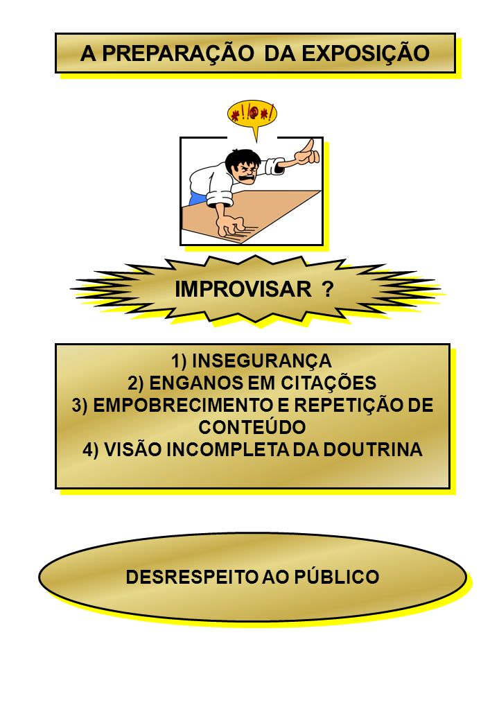A PREPARAÇÃO DA EXPOSIÇÃO IMPROVISAR ? 1) INSEGURANÇA 2) ENGANOS EM CITAÇÕES 3) EMPOBRECIMENTO E REPETIÇÃO DE CONTEÚDO 4) VISÃO INCOMPLETA DA DOUTRINA